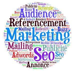 réflexion sur le marketing digital